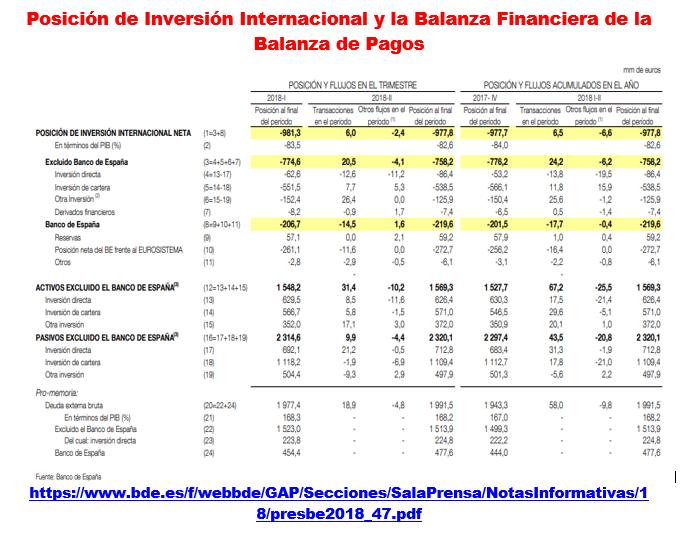 Estructura Económica 2 - Página 16 0521