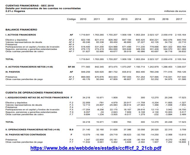 Estructura Económica 2 - Página 17 06-bal10