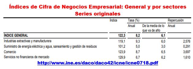 Estructura Económica 2 - Página 14 0617