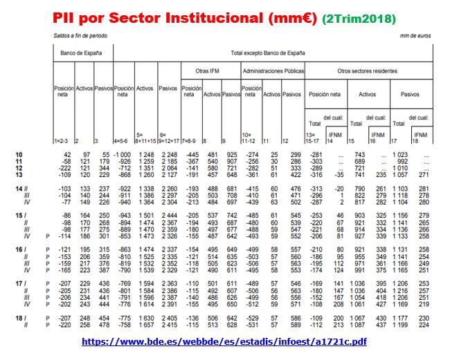 Estructura Económica 2 - Página 16 0618