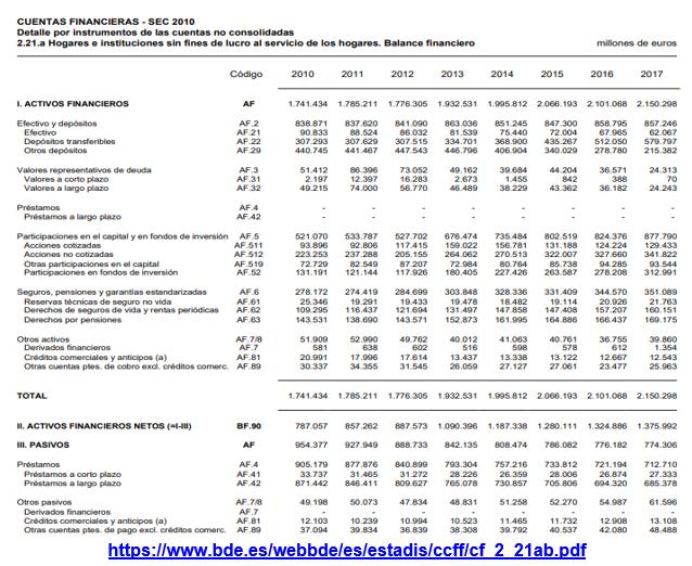 Estructura Económica 2 - Página 17 07-act10