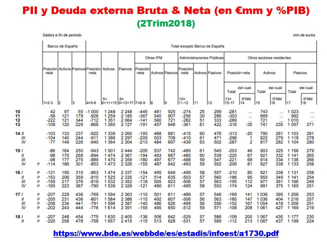 Estructura Económica 2 - Página 16 0713