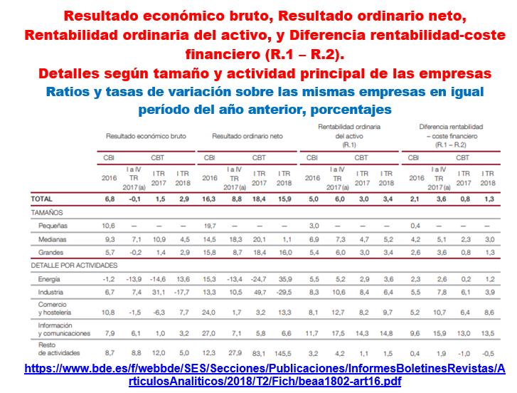 Estructura Económica 2 - Página 9 0810