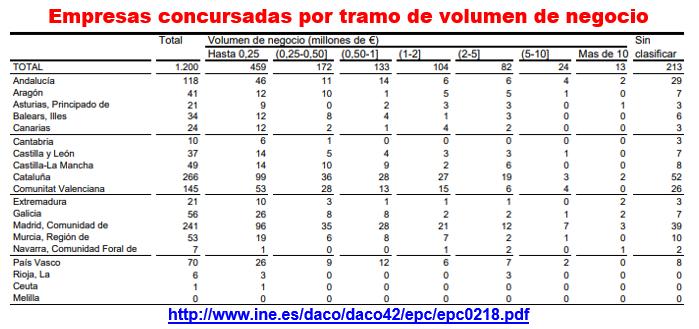 Estructura Económica 2 - Página 11 0912