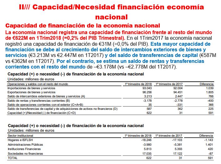 Estructura Económica 2 - Página 10 1111