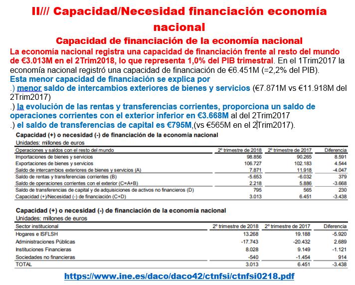 Estructura Económica 2 - Página 16 1112