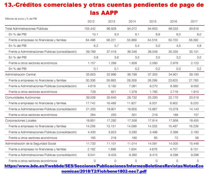 Estructura Económica 2 - Página 9 1310