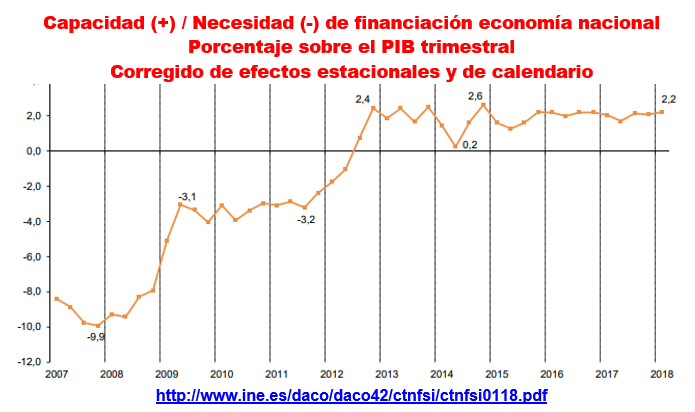 Estructura Económica 2 - Página 10 1311
