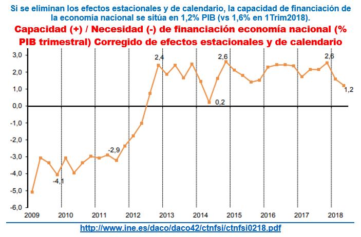 Estructura Económica 2 - Página 16 1313