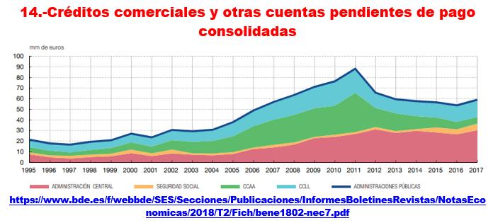 Estructura Económica 2 - Página 9 1410