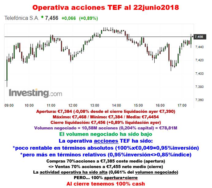 Semana del 25 al 29 de junio de 2018 18062216