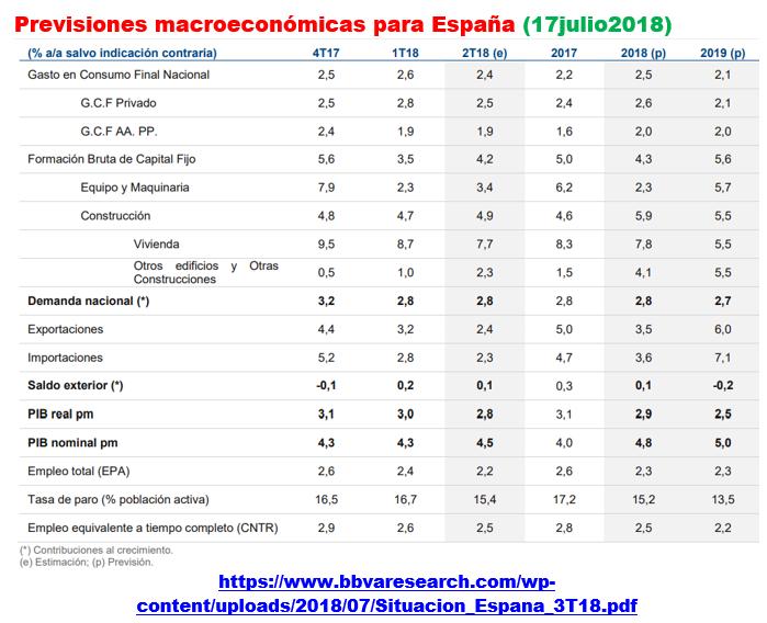 Estructura Económica 2 - Página 11 18071712