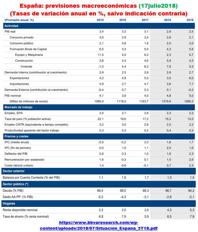 Estructura Económica 2 - Página 11 18071713