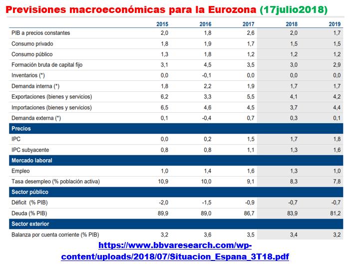 Estructura Económica 2 - Página 11 18071714