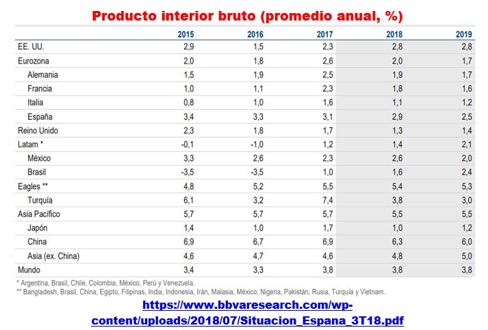 Estructura Económica 2 - Página 11 18071715