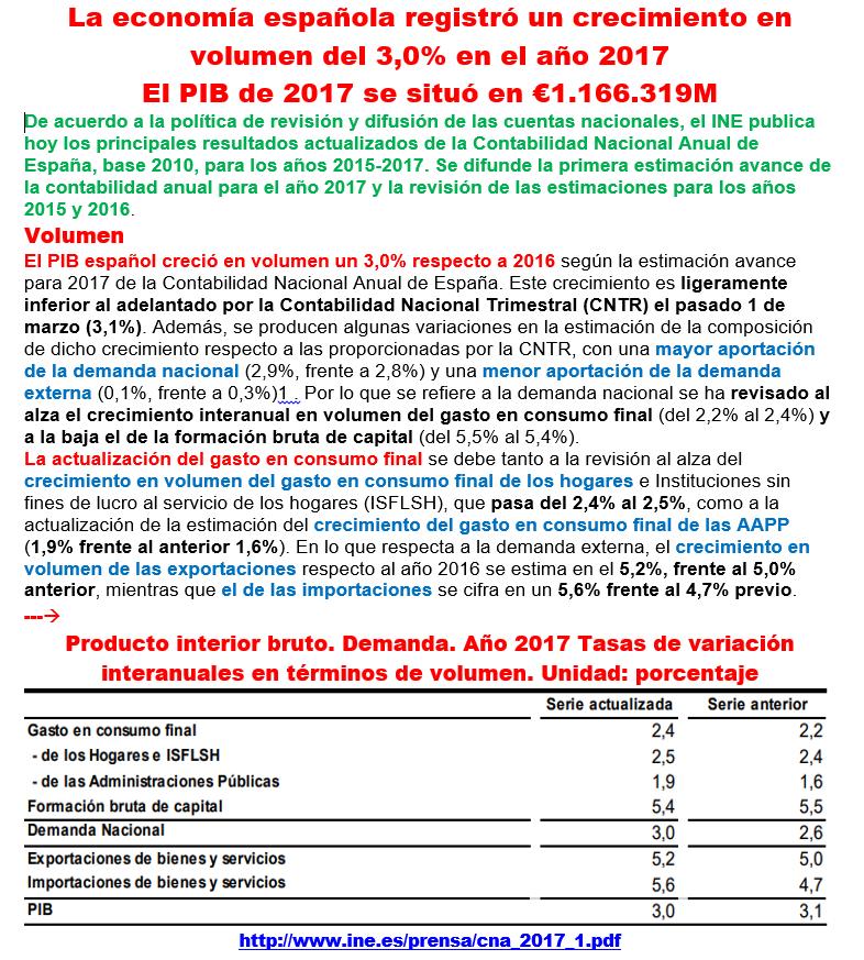 Estructura Económica 2 - Página 13 18090310