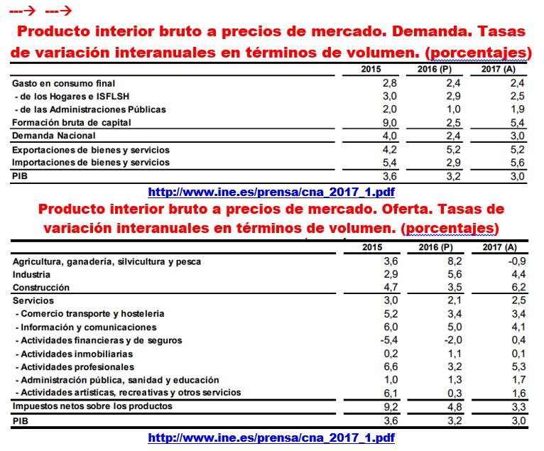 Estructura Económica 2 - Página 13 18090311