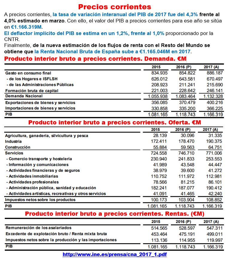 Estructura Económica 2 - Página 13 18090313