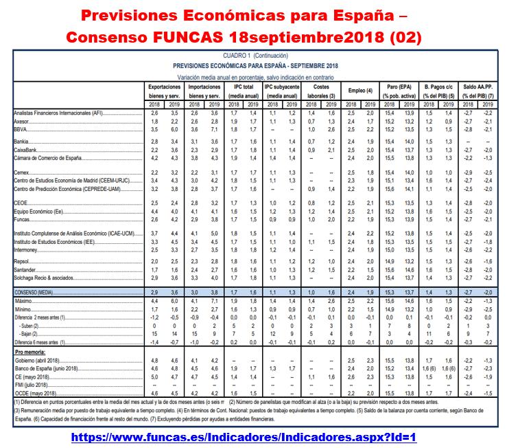 Estructura Económica 2 - Página 14 18091812