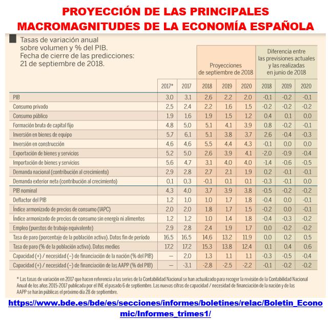 Estructura Económica 2 - Página 14 18092143