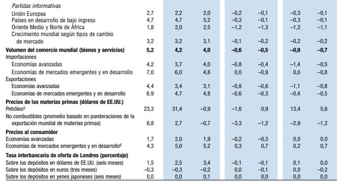 Estructura Económica 2 - Página 16 18100916