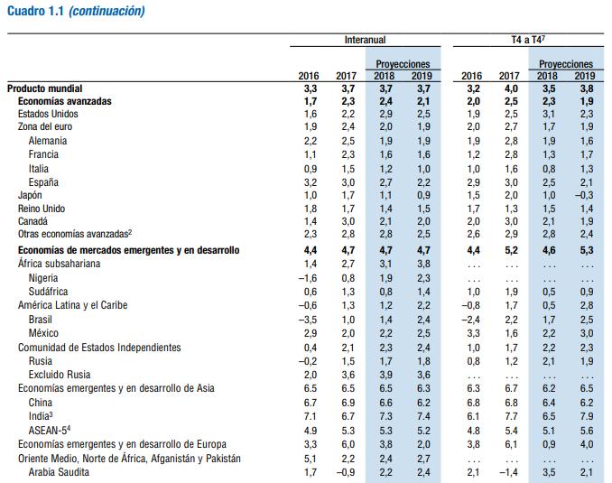 Estructura Económica 2 - Página 16 18100917