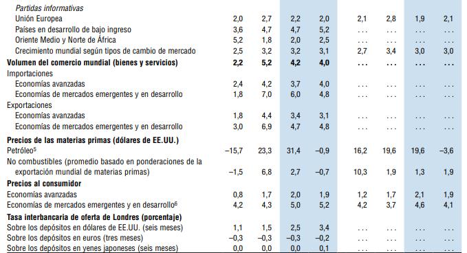 Estructura Económica 2 - Página 16 18100918