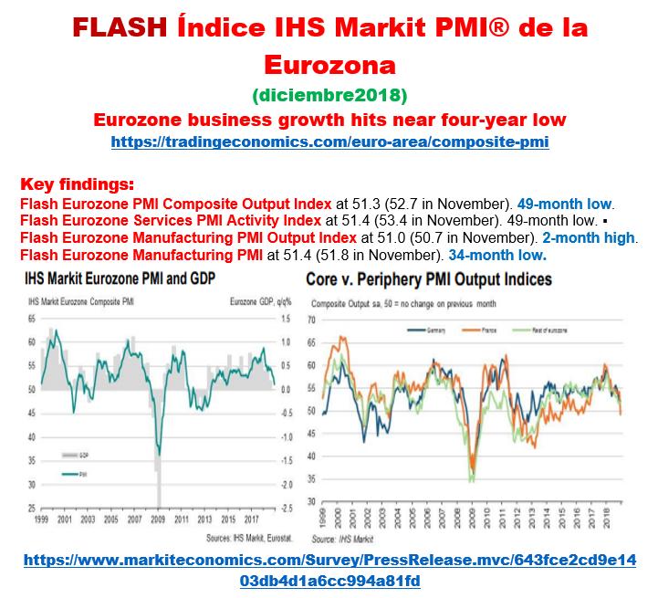 Estructura Económica 2 - Página 22 18122310