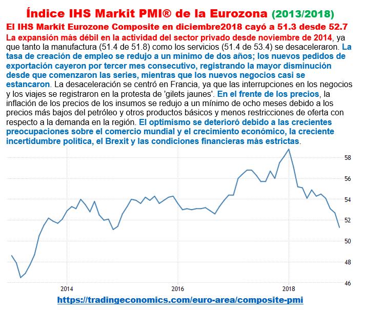 Estructura Económica 2 - Página 22 18122311