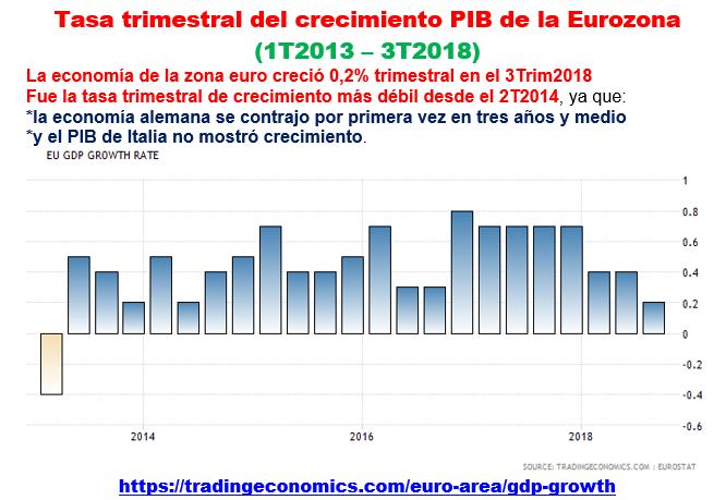 Estructura Económica 2 - Página 22 1oesti16