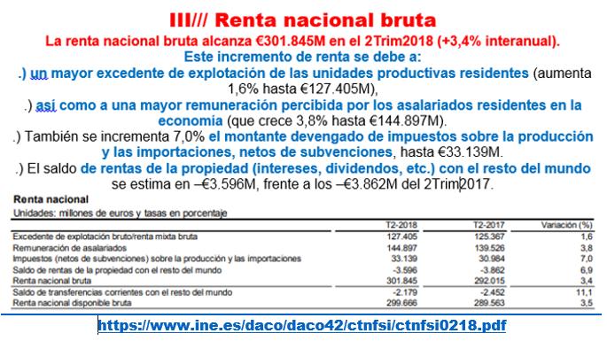 Estructura Económica 2 - Página 16 2111