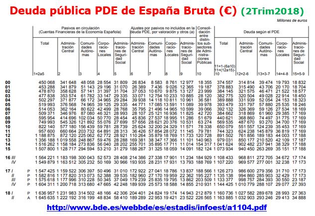 Estructura Económica 2 - Página 16 2trim211