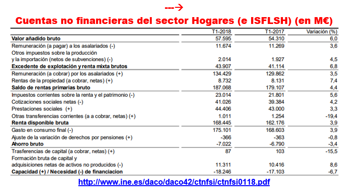 Estructura Económica 2 - Página 10 3611