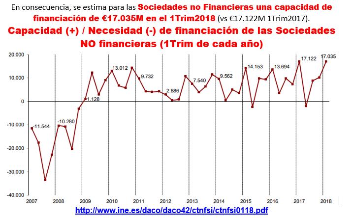 Estructura Económica 2 - Página 10 4310