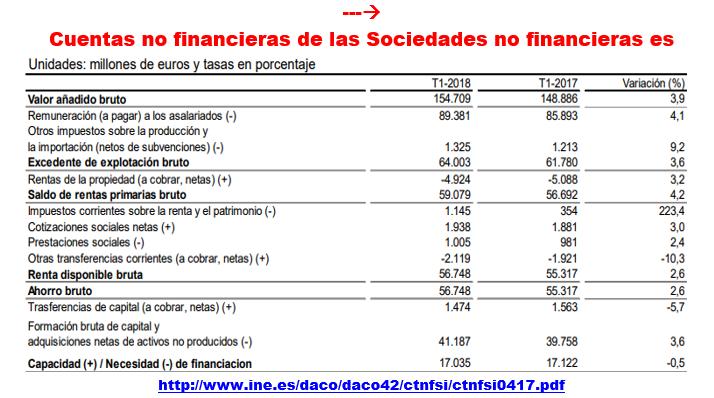 Estructura Económica 2 - Página 10 4410