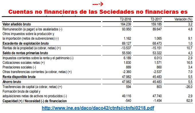 Estructura Económica 2 - Página 16 4411