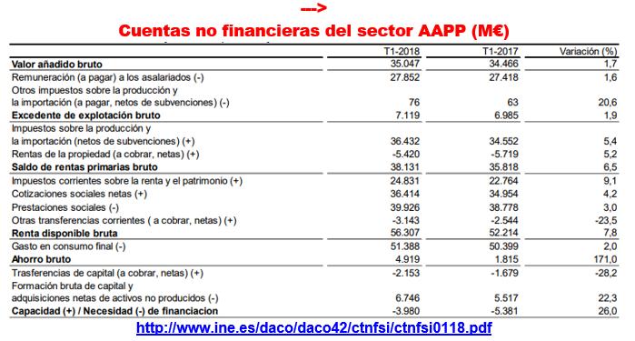 Estructura Económica 2 - Página 10 5310