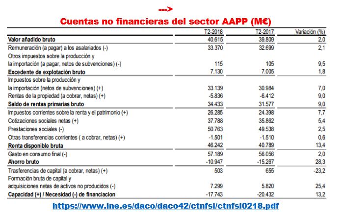 Estructura Económica 2 - Página 16 5311