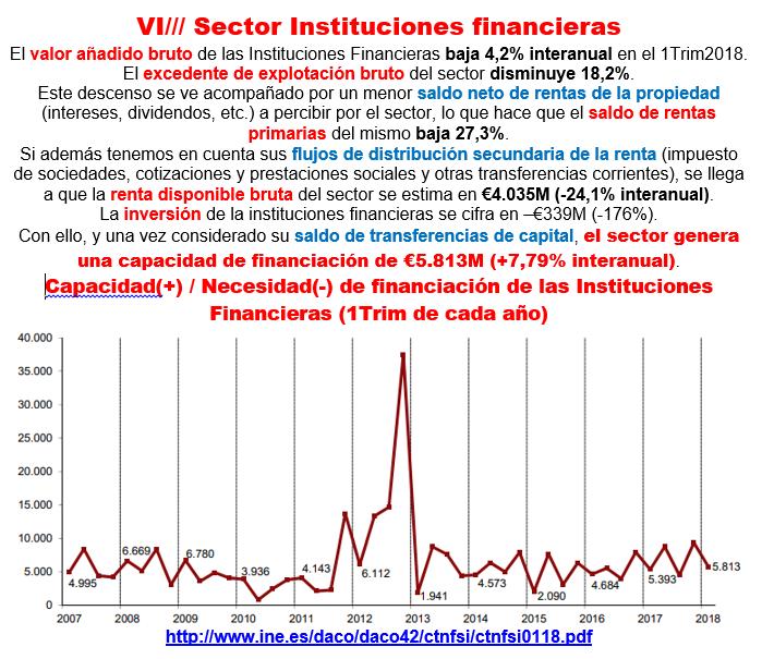Estructura Económica 2 - Página 10 6110