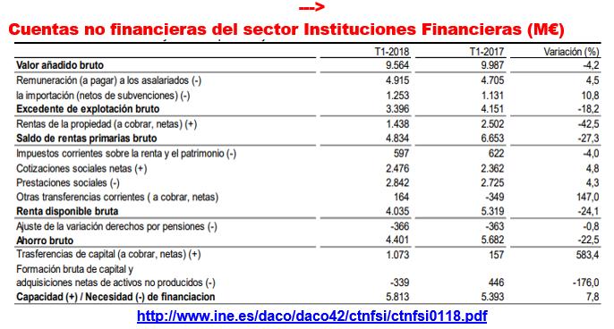 Estructura Económica 2 - Página 10 6210