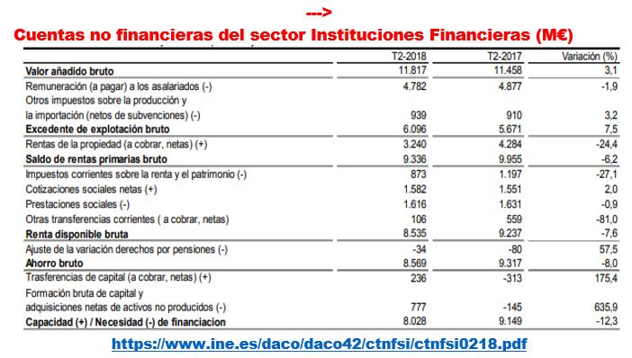 Estructura Económica 2 - Página 16 6211
