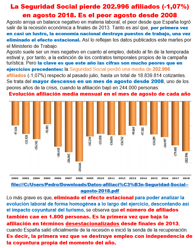 Estructura Económica 2 - Página 13 Afilia10