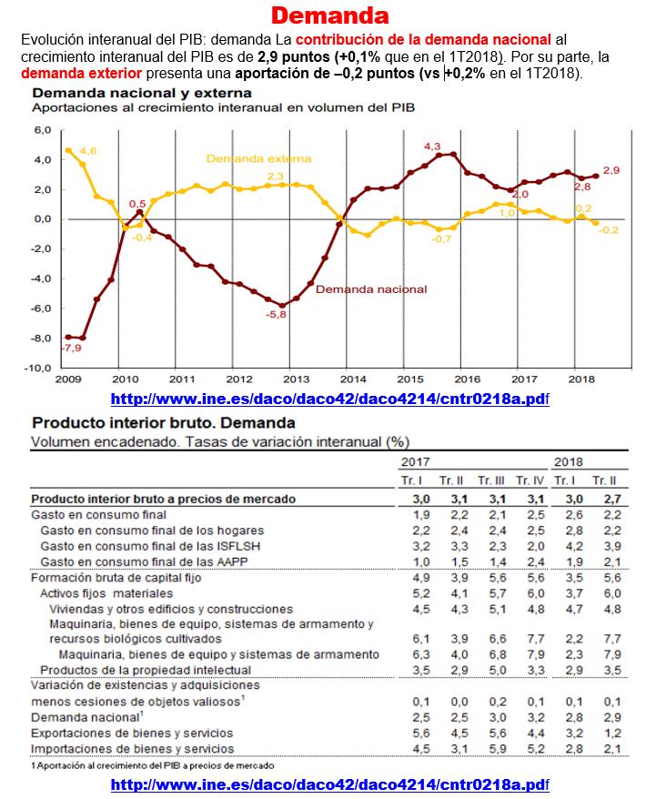 Estructura Económica 2 - Página 11 Avance21