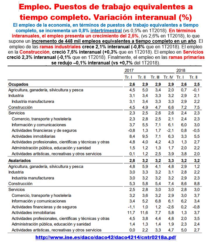 Estructura Económica 2 - Página 11 Avance26