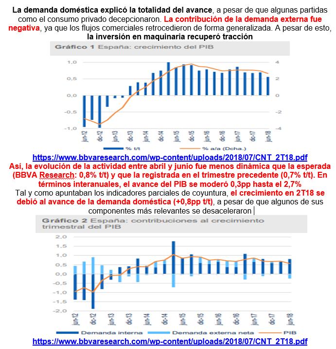 Estructura Económica 2 - Página 11 Avance30