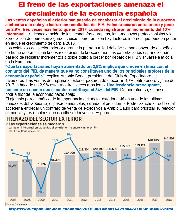 Estructura Económica 2 - Página 14 Bajan_10