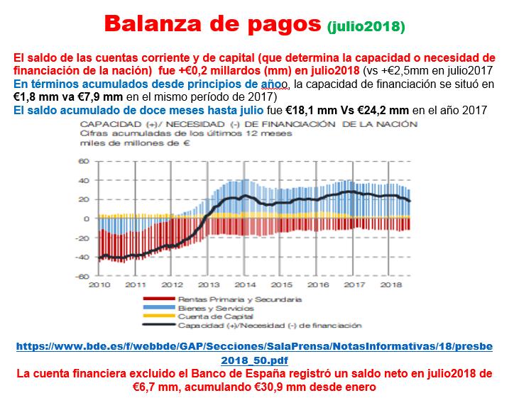 Estructura Económica 2 - Página 16 Bp_de_19