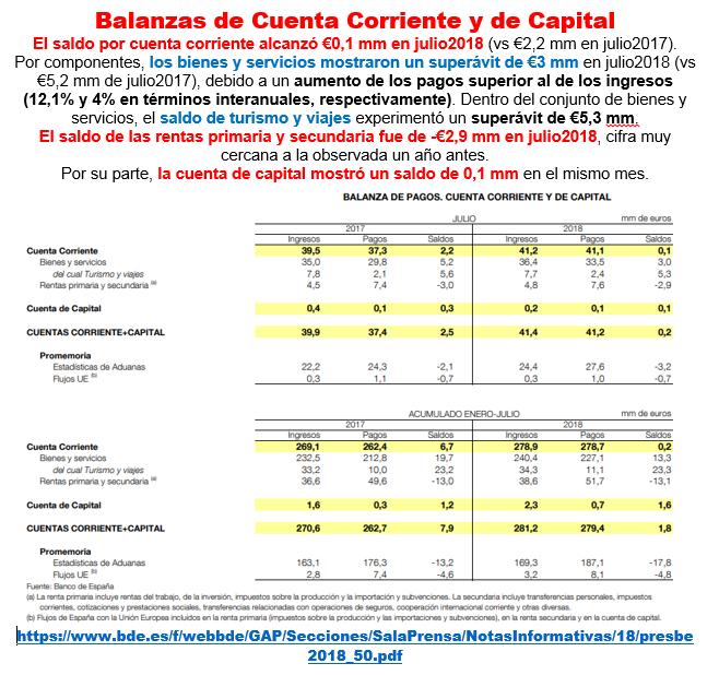 Estructura Económica 2 - Página 16 Bp_de_20