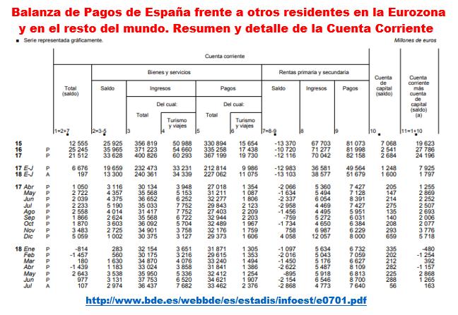 Estructura Económica 2 - Página 16 Bp_de_21