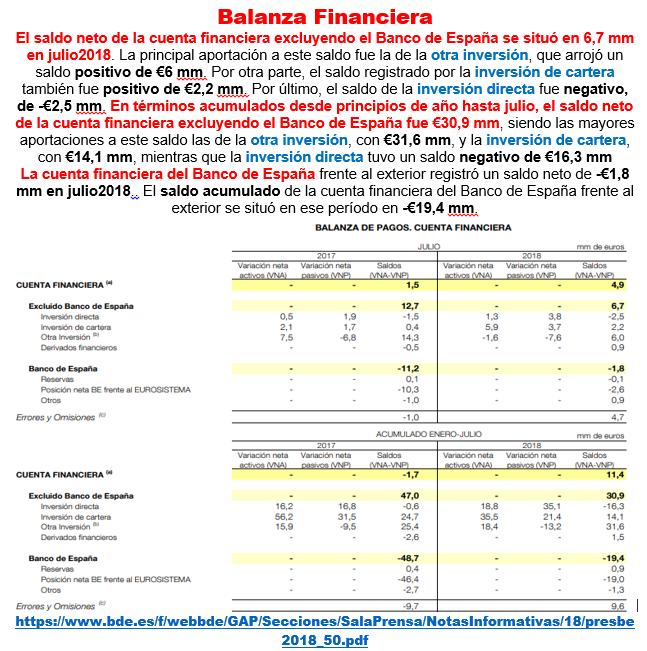 Estructura Económica 2 - Página 16 Bp_de_25